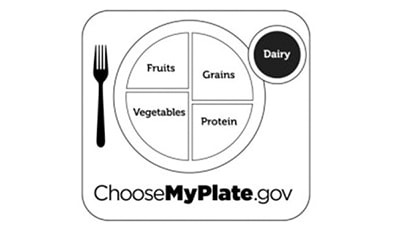 Photo CORRECT MEAL PROPORTIONS FOR YOUR HEALTH - Manhattan Gastroenterology is New York